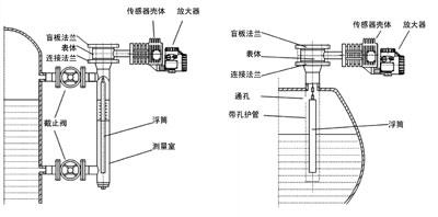 液位變送器的工作原理